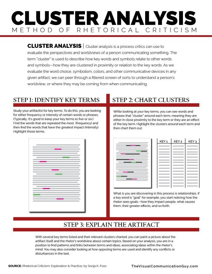 Cluster Analysis Method Of Rhetorical Criticism The Visual