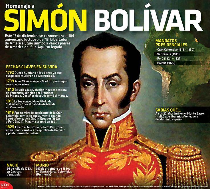 """El 17 de diciembre se conmemora el 184 aniversario de la muerte de Simón Bolívar """"El libertador de América"""".  #Infografía"""