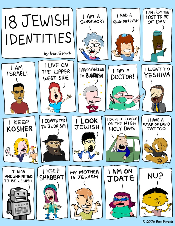 Jewish identities: I can think of a few more but this is a great start