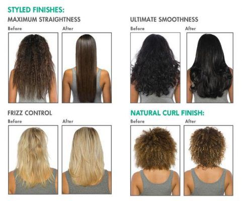 Welcome A New Development In Keratin Straightening And