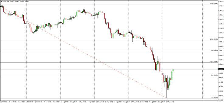 #DE30: Unsurprising Rate Cut
