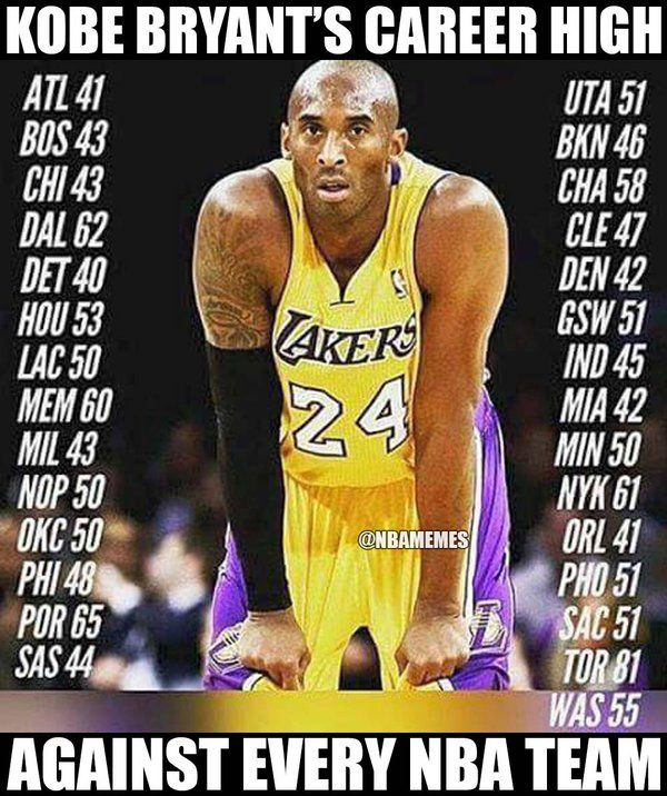 RT NBAMemes Kobe Bryant is a MONSTER. http