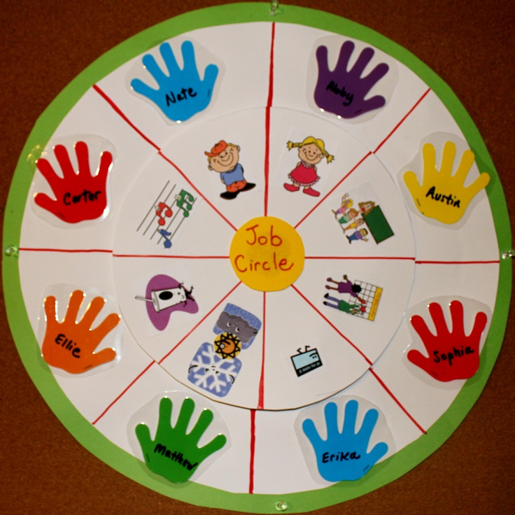 An easy to manage JOB CHART!!  I love it.  I've been so tired of changing clothespins or moving hands.  I made two wheels attached in the middle with a brad.  (I super glued the title onto the brad.)  I found clip art for the jobs and simply rotate it each day by one.  My 8 oldest get the jobs and the youngest kiddos are the subsitutes.  The kids loved seeing the visual pictures!