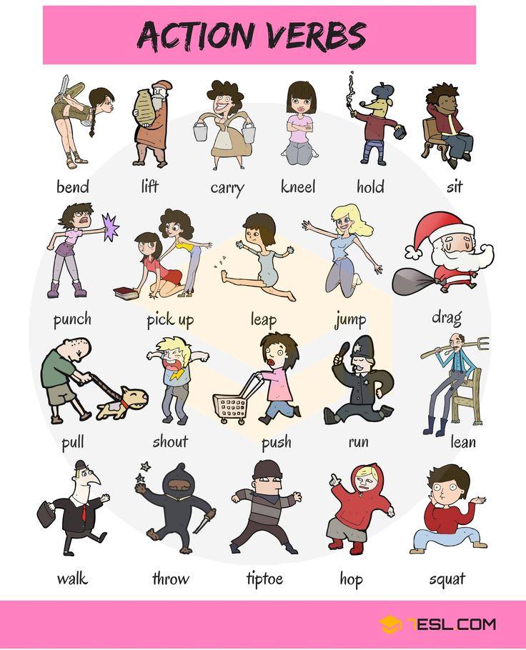 27 Most Common English Verbs Quiz Sporcle