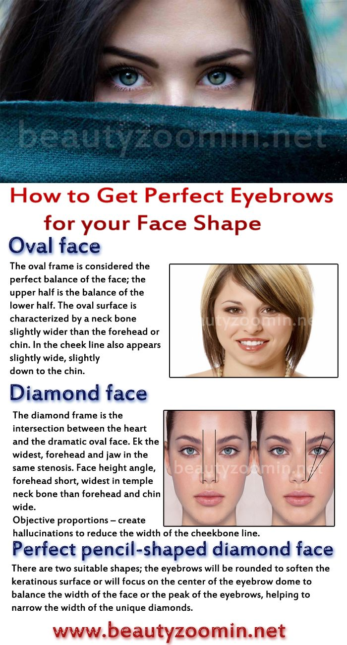 How To Get Perfect Eyebrows For Your Face Shape Eye Health And