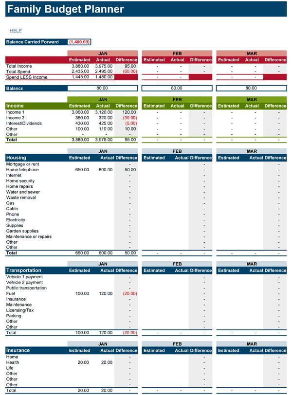Download Free Family Budget Spreadsheet For Microsoft