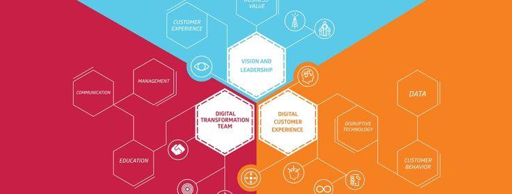 Si el 89% de las empresas pretende competir centrándose en la experiencia de cliente... ¿qué piensa hacer el otro 11%?