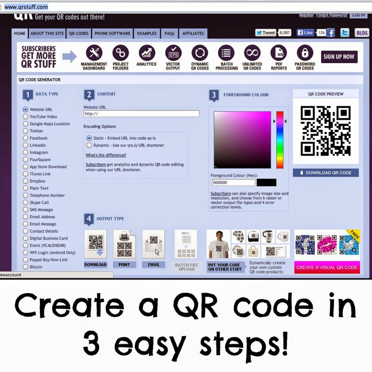 Cinnamon's Synonyms: Technology Thursday: QR Code Basics