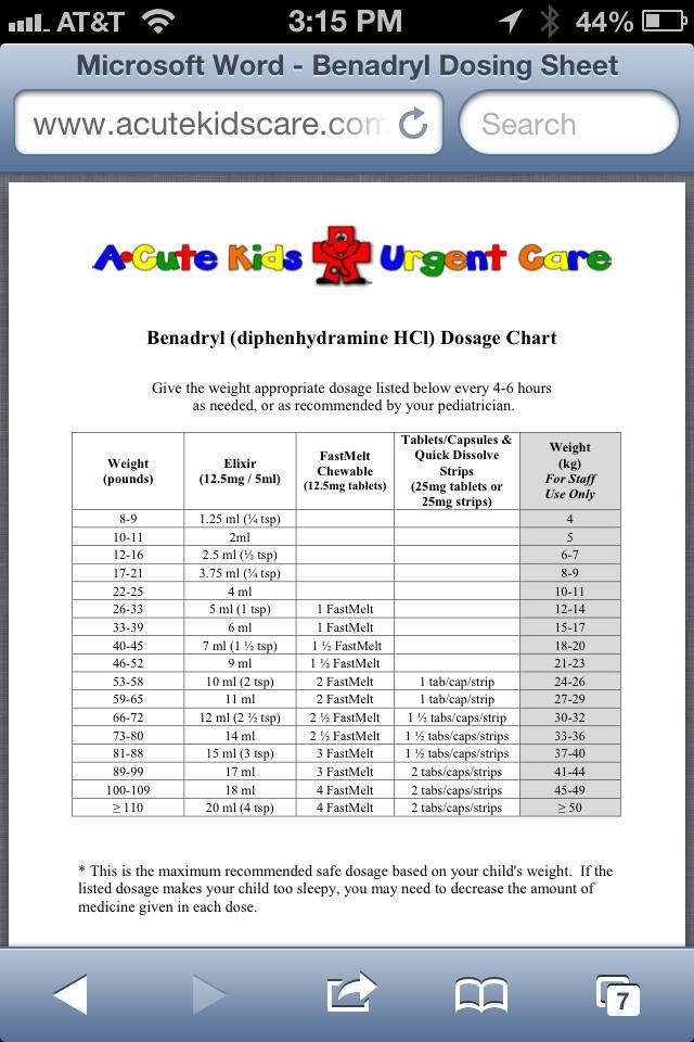 benadryl dosage by weight