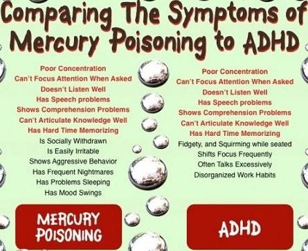 mercury poisoning and 1990 s when The nrc concluded that mercury exposure would have effects on cardiovascular diseases, reporting that methylmercury's toxic effects include increased blood pressure as it was accumulated in heart, and noting that in mercury poisoning incidents, abnormal heartbeats, abnormal electrocardiogram, and myocarditis were reported .