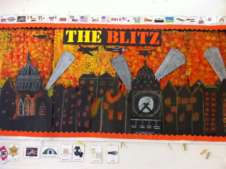 The Blitz classroom display photo - SparkleBox