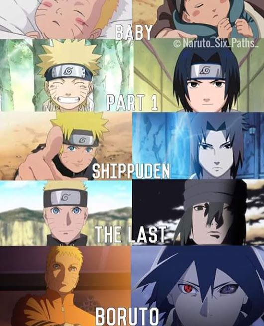 1000+ Images About All Things Naruto On Pinterest