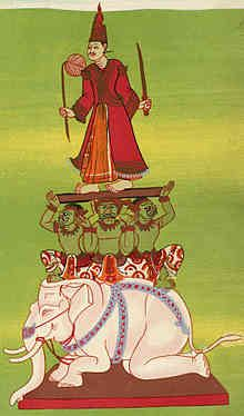 Burmese folk religion - Wikipedia, the free encyclopedia