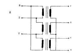 máquinas eléctricas: el transformador trifásico