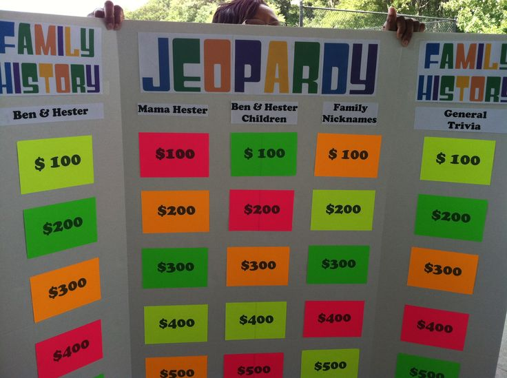 Family History Jeopardy Game