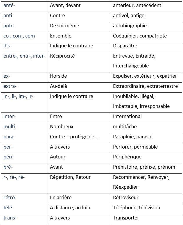 Keno prefix definition