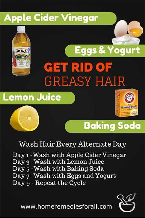 Picture of How to get rid of Greasy hair 4 Ways