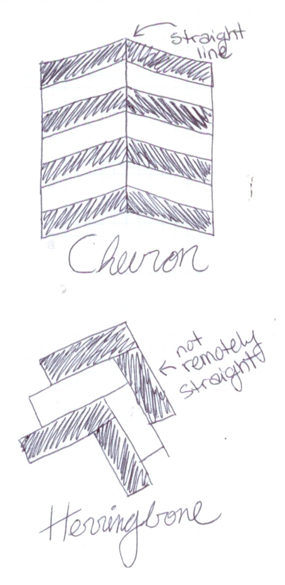 a diagram showing the difference between a chevron pattern