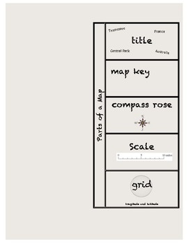 Parts of a Map Foldable   Maps
