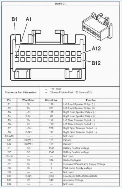 saturn car stereo wiring diagram  wiring diagram cycle