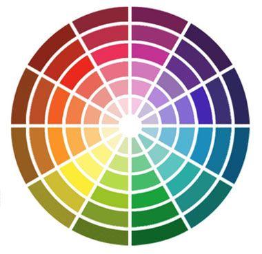 cercle chromatique plus cercle chromatiquecouleur complmentairequelle - Cercle Chromatique Couleurs Complementaires
