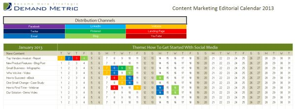 Learn six structured steps to create your content marketing plan and manage content marketing.
