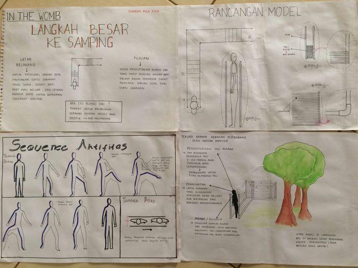 Diagram Berpikir (My Body in the Womb) - Eldwin Timothi_4