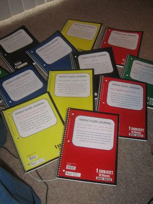 Whole class journaling- love! Free printables of prompts. Stick on front of journal- great idea for centers
