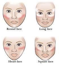 Konturing lica, tajna savrsene sminke
