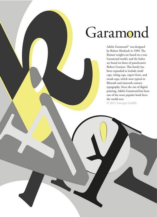 Garamond Type Specimen Poster, Garamond is #2 http://www.100besttypefaces.com/2_Garamond.html#a2