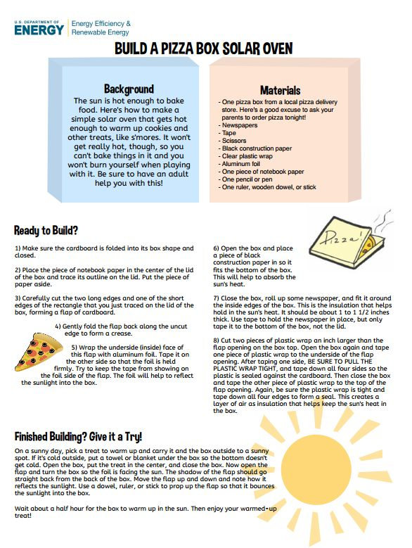 Pizza Box Solar Oven Hypothesis