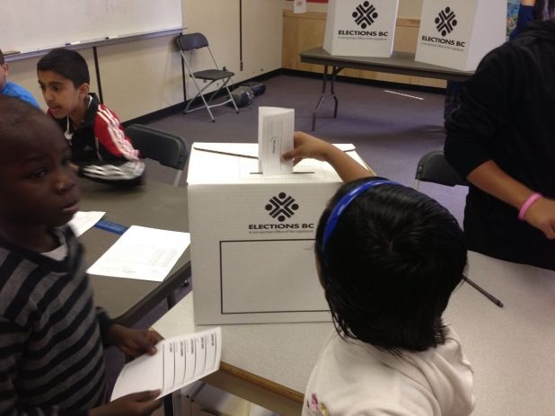 BC 2013 Student Vote