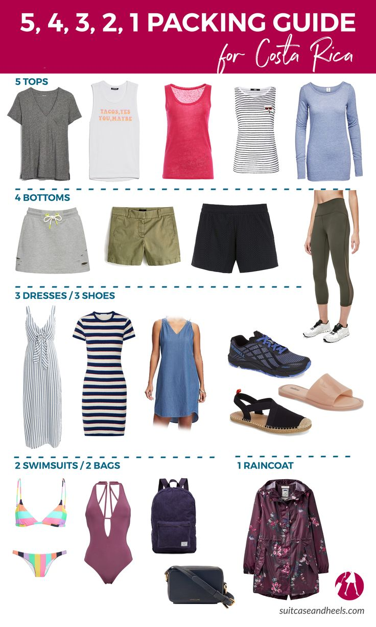 A complete Costa Rica packing list that covers outfit selection, essential items…