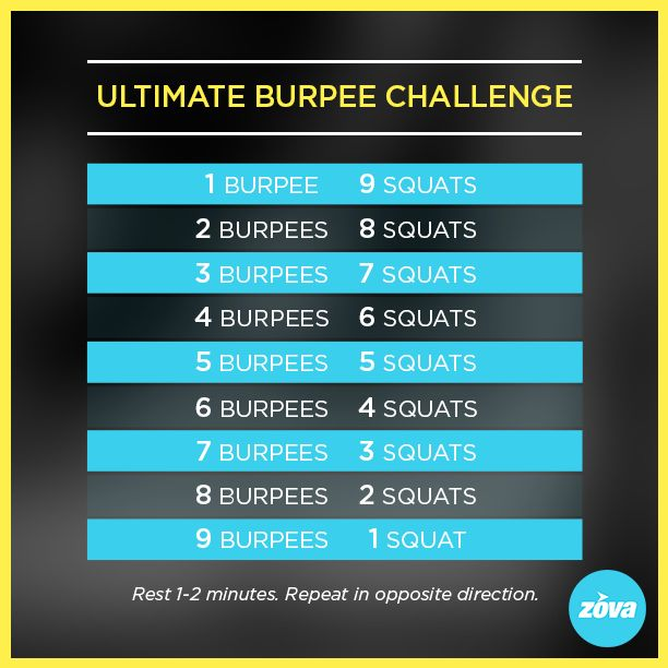 ZOVA Workout - Take On Burpees This workout is designed to condition your whole body, targeting your core muscles while increasing your cardiovascular endurance. We know you're sighing already at the...