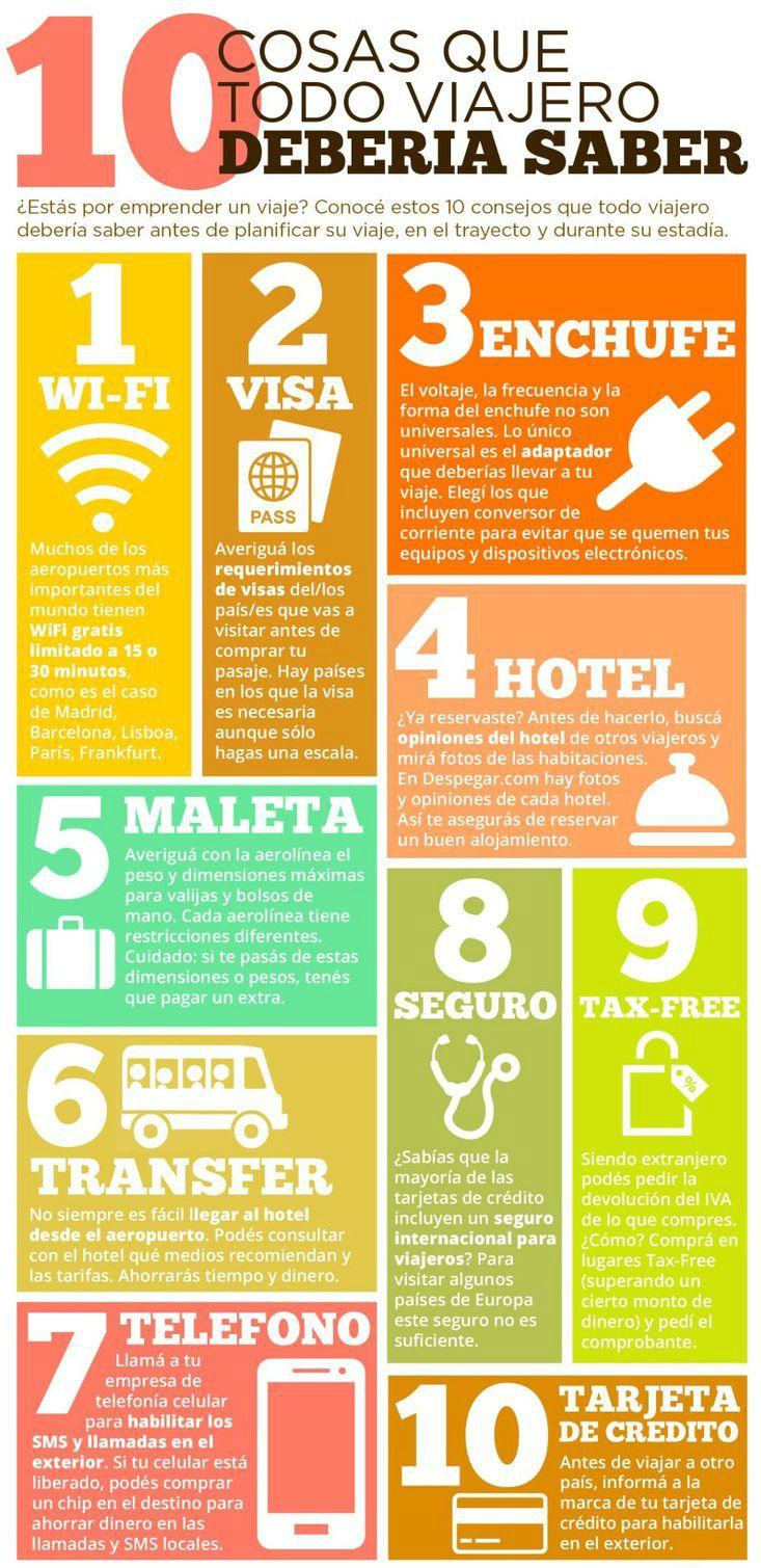 10 cosas que todo viajero debe saber.
