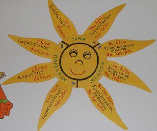 Τα πρωτάκια 1: Χρόνοι ρήματος (Ήλιος)