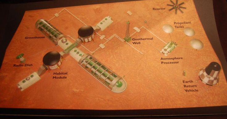 Some of the pictures of the Mars base model by Kevin Atkins which was exhibited at National Space Society's International Space Development Conference in Chicago May, 2010.