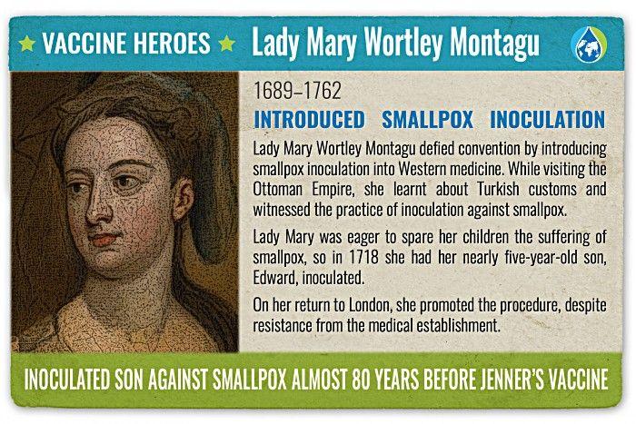 GAVI Heroes - Lady Mary Wortley Montagu