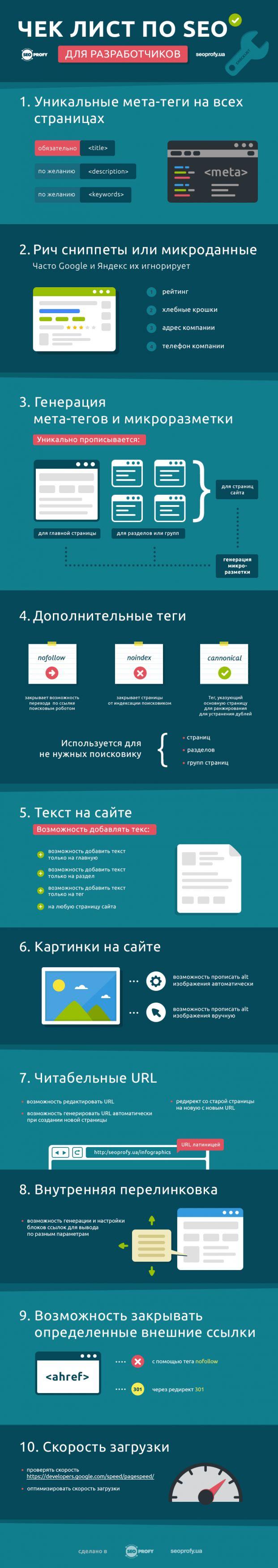 Сделано в #SEOProfy с ошибками. ) Чек лист по #SEO для разработчиков – #infographica http://seoprofy.ua/blog/optimizaciya-sajtov/seo-checklist-for-dev via @seoprofy_ua #b24