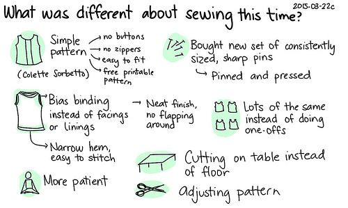 More on sewing