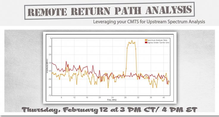 Leveraging Your CMTS for Upstream Spectrum Analysis