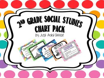 2nd Grade Social Studies Chart Pack (Community, Government, Citizens, History, Choices)