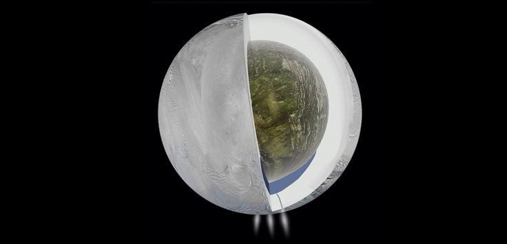 Vue en coupe d'Encelade, lune de Saturne, et de ses glaces, plus fines aux pôles ©Nasa
