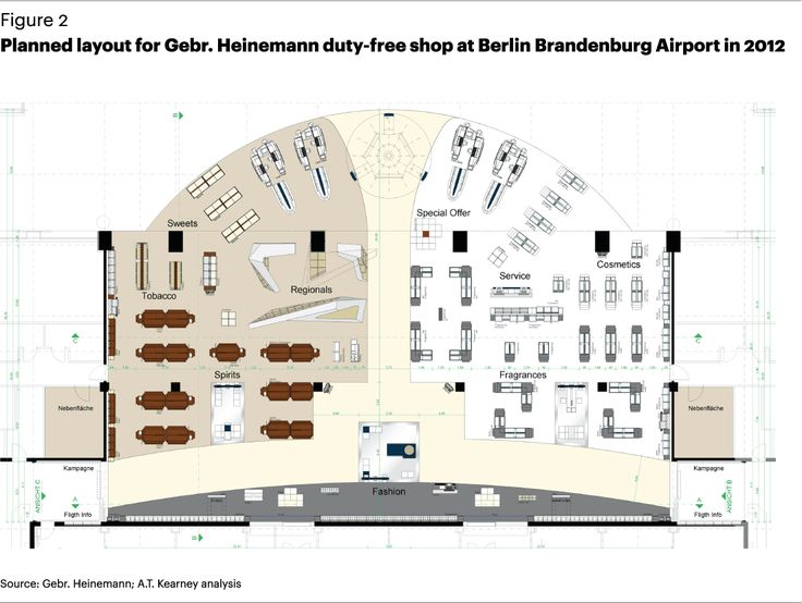 Planned layout for Gebr. Heinemann duty-free shop at Berlin Brandenburg Airport in 2012