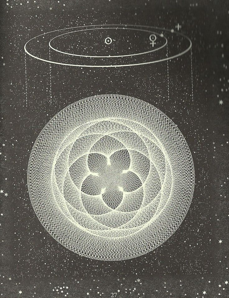 John Martineau | The Little Book of Coincidence | The pattern of a 5 created by venus every 8 years from