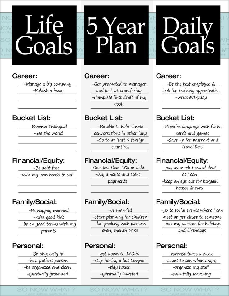 The 3 Steps to a 5 Year Plan Pinterest Daily goals, Goal and - Career Goal Examples