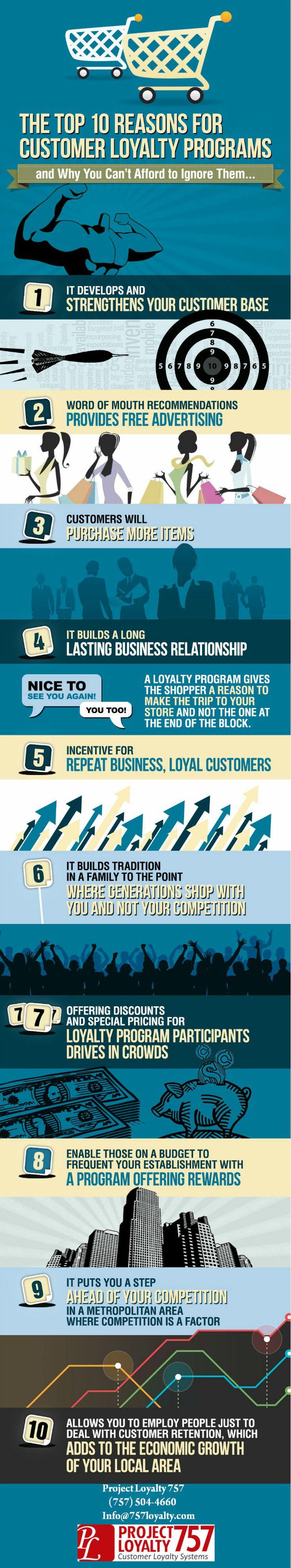 Best 25+ Customer loyalty programs ideas on Pinterest | Most ...