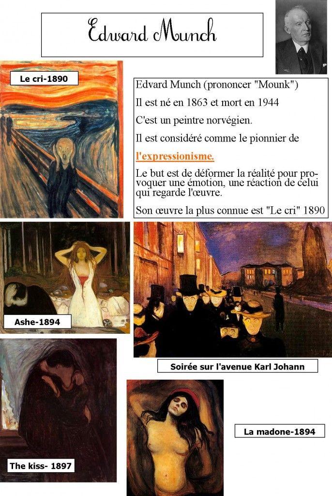 Dossier pour travailler L'expressionisme et Edward MUNCH   BLOG GS CP CE1 CE2 de Monsieur Mathieu NDL