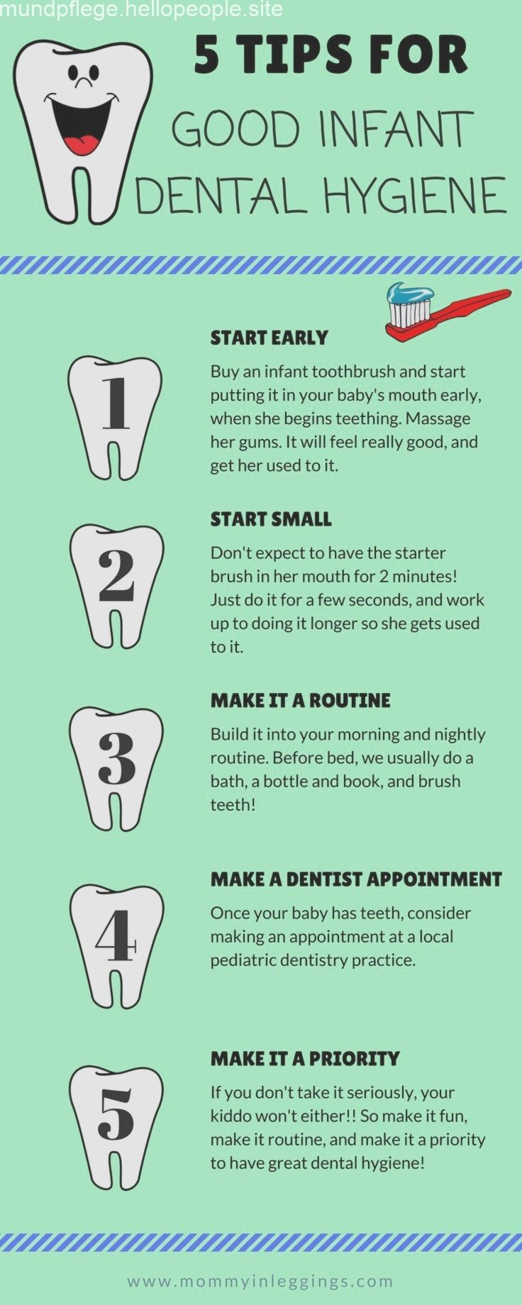 5 Tips for Starting Your Baby on Good Oral Hygiene, #Baby #good #Hygiene #Oral #saluddentalpa…