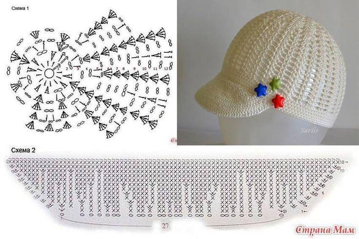 25 mejores imágenes de gorra en Pinterest | Sombreros, Patrones de ...